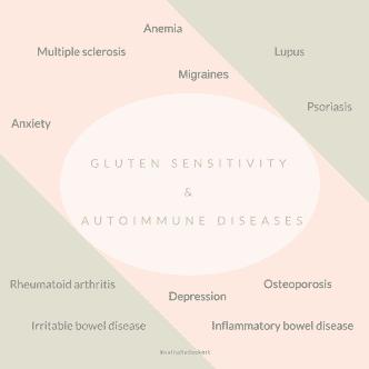 La sensibilité au gluten non cœliaque SGNC
